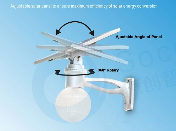 Solar Moon Light - Adjustable and Rotary Solar Panel